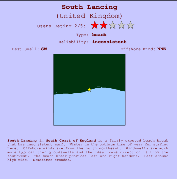 South Lancing break location map and break info