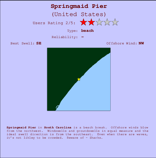 Springmaid Pier break location map and break info