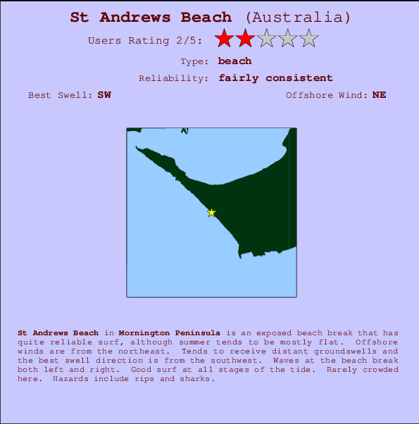 St Andrews Beach break location map and break info