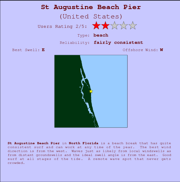 St Augustine Beach Pier break location map and break info