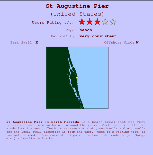 St Augustine Pier break location map and break info