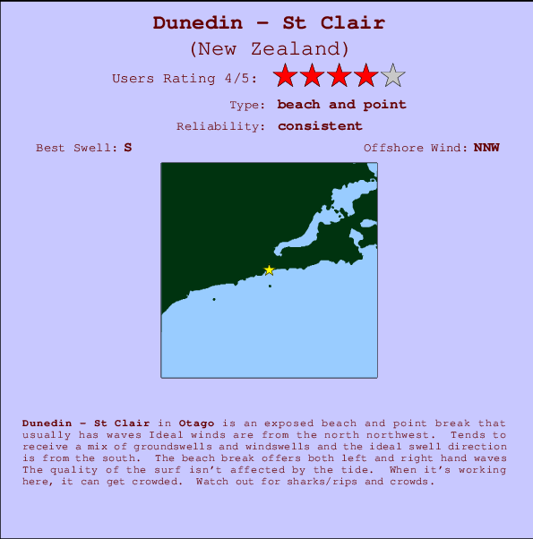 Dunedin - St Clair break location map and break info
