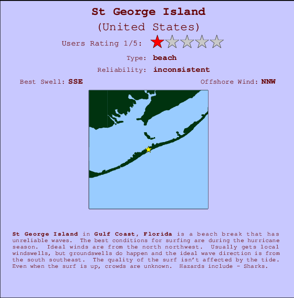 St George Island break location map and break info