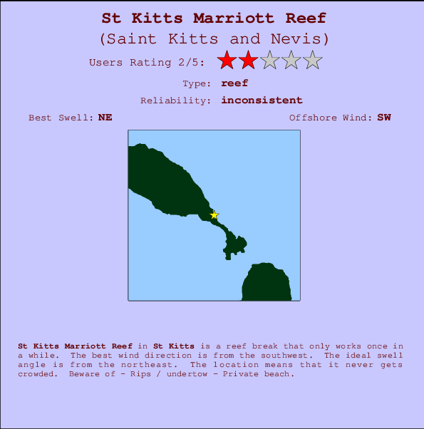St Kitts Marriott Reef Surf Forecast and Surf Reports (St Kitts ...