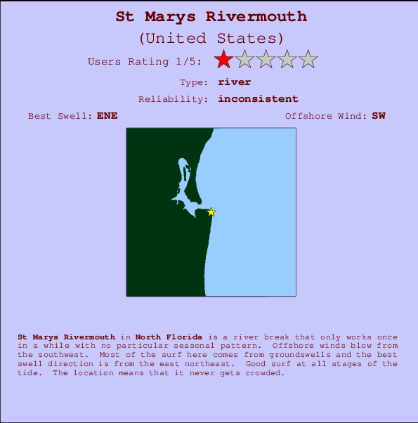 St Marys Rivermouth break location map and break info