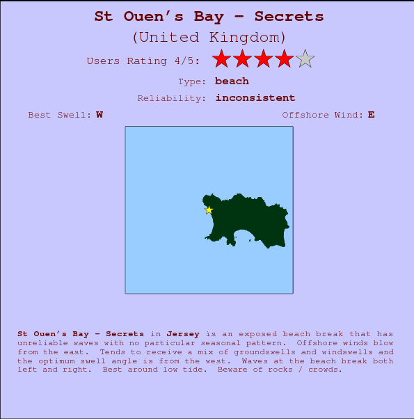 St Ouen's Bay - Secrets break location map and break info