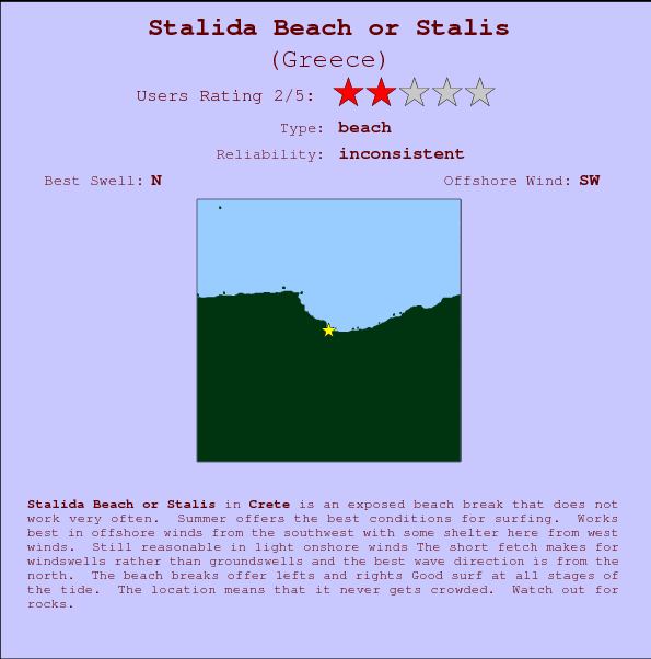 Stalida Beach or Stalis break location map and break info