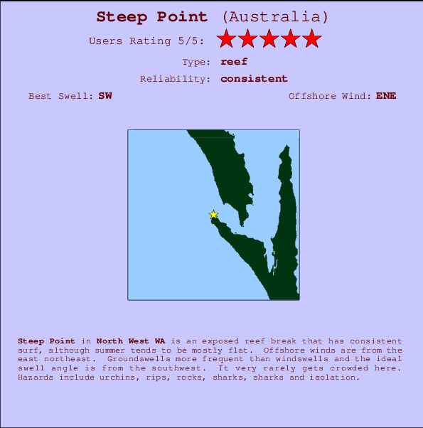 Steep Point break location map and break info