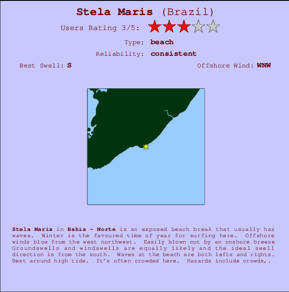 Stela Maris break location map and break info