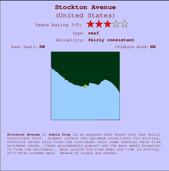 Stockton Avenue break location map and break info