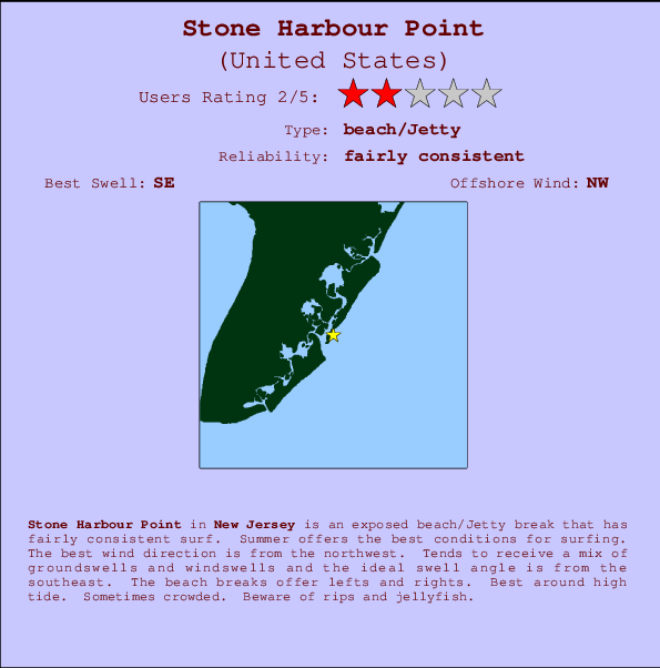 Stone Harbour Point break location map and break info