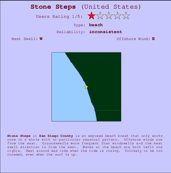 Stone Steps break location map and break info