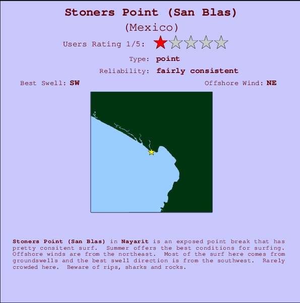 Stoners Point (San Blas) break location map and break info