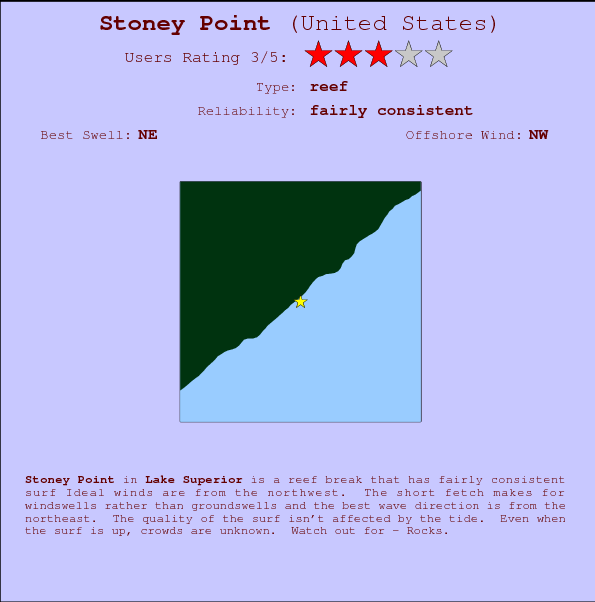 Stoney Point break location map and break info