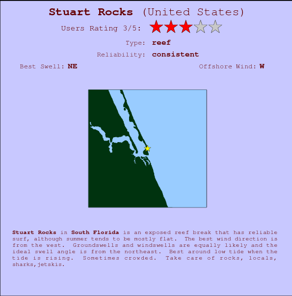 Stuart Rocks break location map and break info