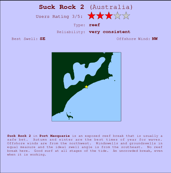 Suck Rock 2 break location map and break info