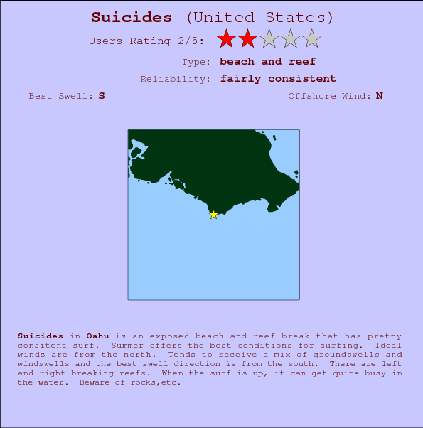 Suicides break location map and break info