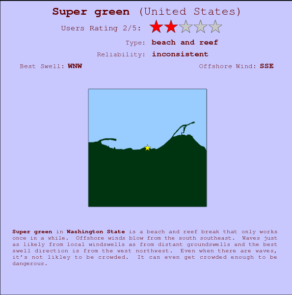 Super green break location map and break info