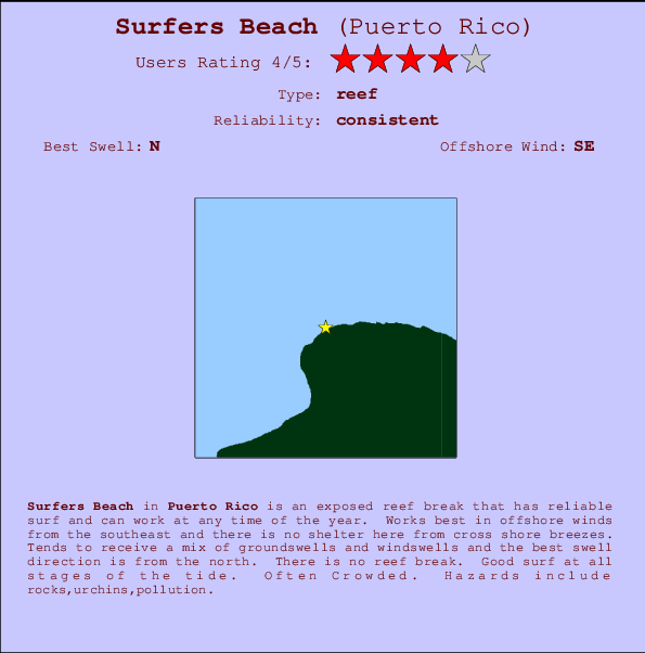 Surfers Beach break location map and break info