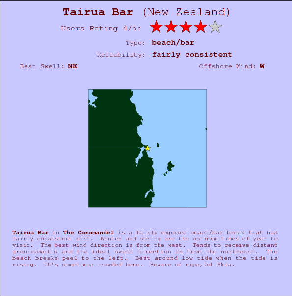 Tairua Bar break location map and break info