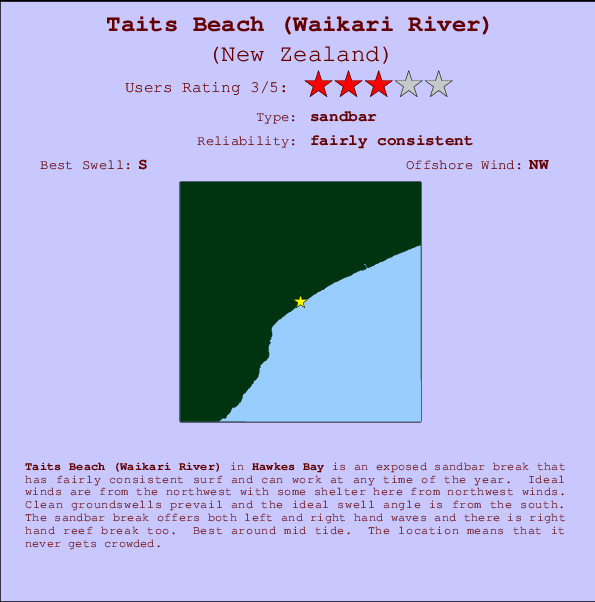 Taits Beach (Waikari River) break location map and break info