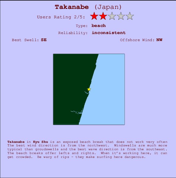 Takanabe break location map and break info