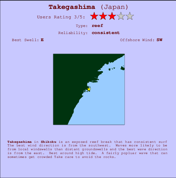 Takegashima break location map and break info