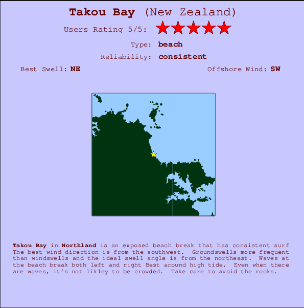 Takou Bay break location map and break info