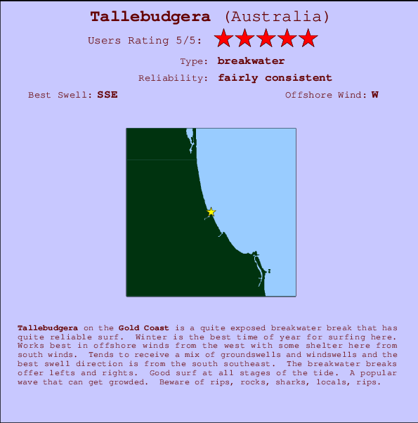 Tallebudgera break location map and break info