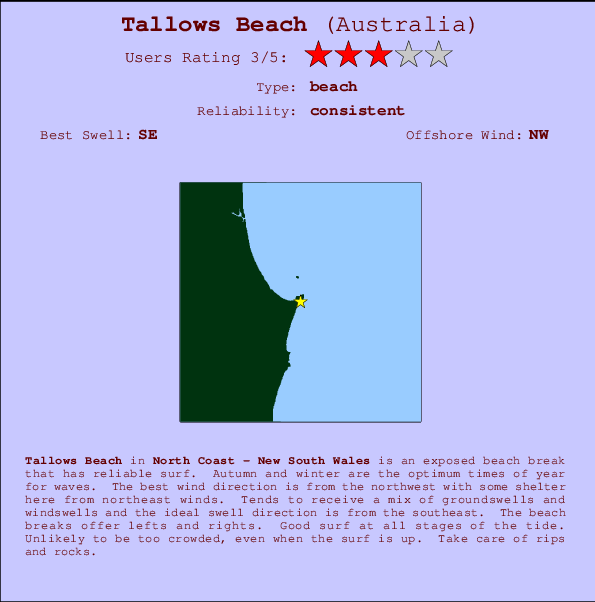 Tallows Beach break location map and break info