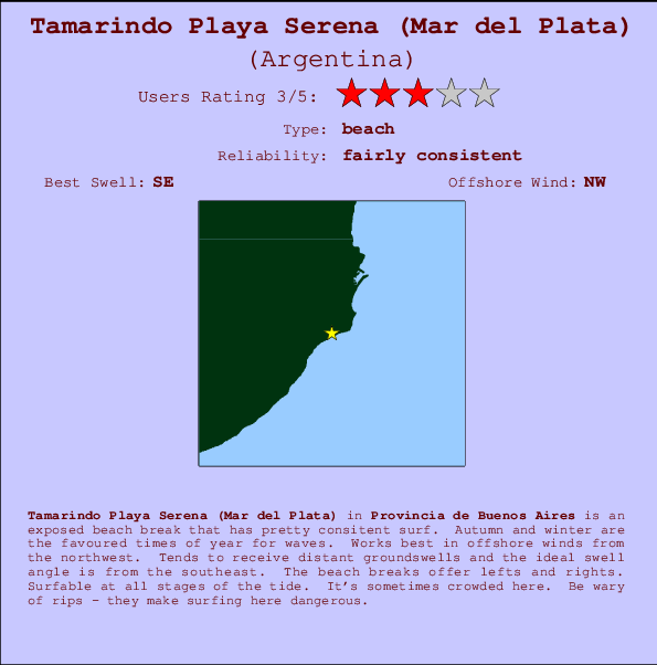 Tamarindo Playa Serena (Mar del Plata) break location map and break info