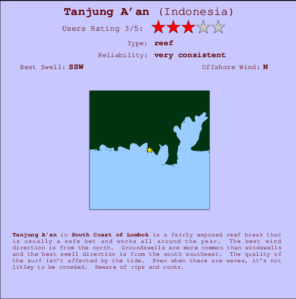 Tanjung A'an break location map and break info