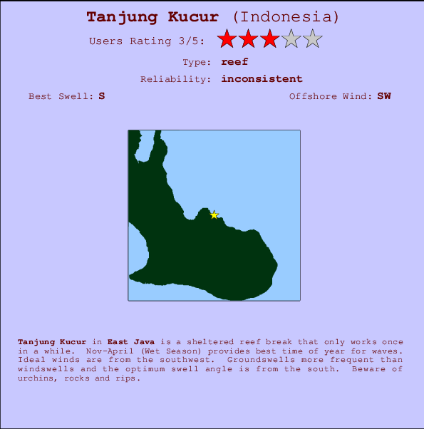 Tanjung Kucur break location map and break info