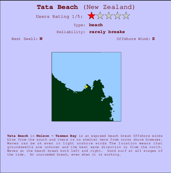 Tata Beach break location map and break info