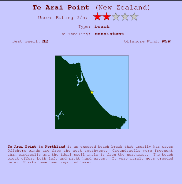 Te Arai Point break location map and break info