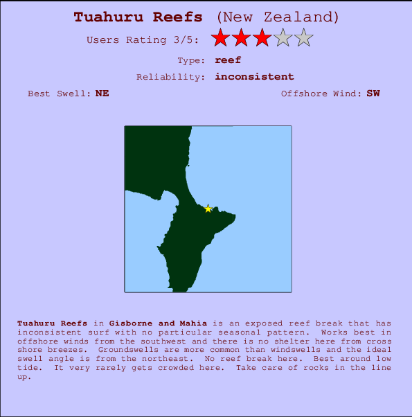 Tuahuru Reefs break location map and break info