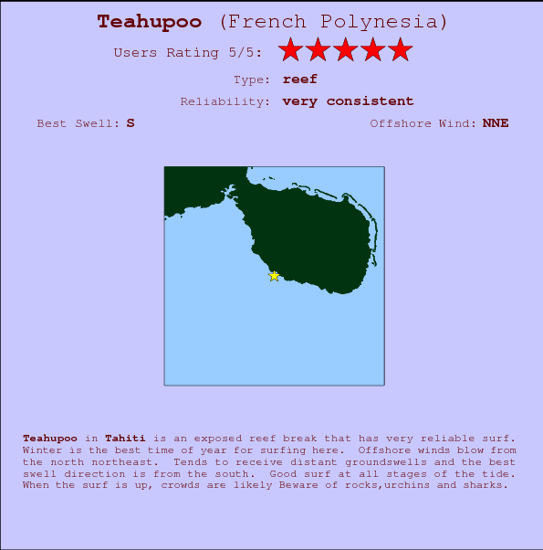 Teahupoo break location map and break info