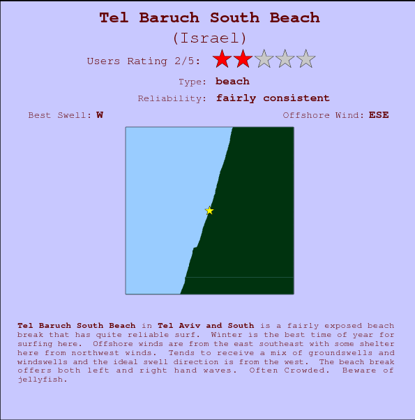 Tel Baruch South Beach break location map and break info