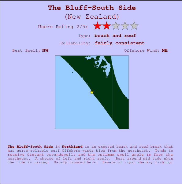 The Bluff-South Side break location map and break info