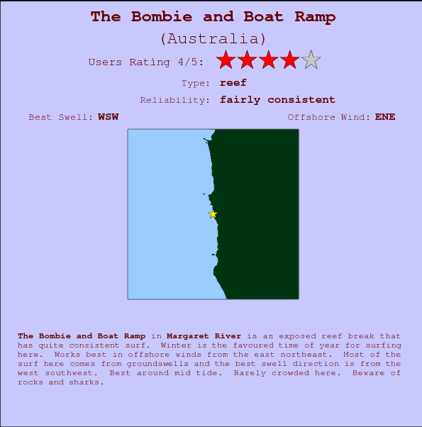 The Bombie and Boat Ramp break location map and break info
