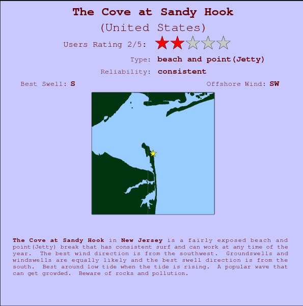 The Cove at Sandy Hook break location map and break info