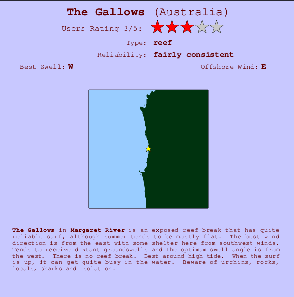 The Gallows break location map and break info