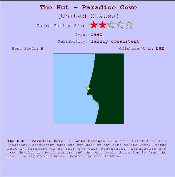 The Hut - Paradise Cove break location map and break info