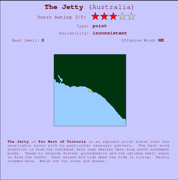 The Jetty break location map and break info