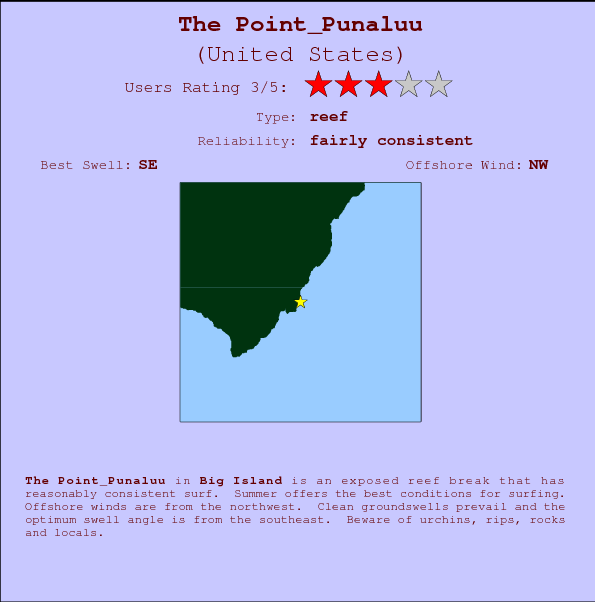 The Point_Punaluu break location map and break info