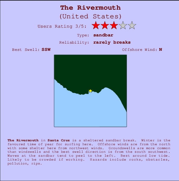 The Rivermouth break location map and break info