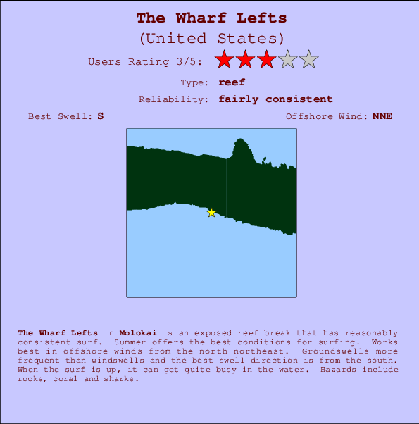 The Wharf Lefts break location map and break info