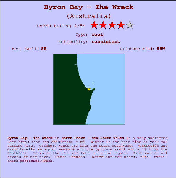 Byron Bay - The Wreck break location map and break info