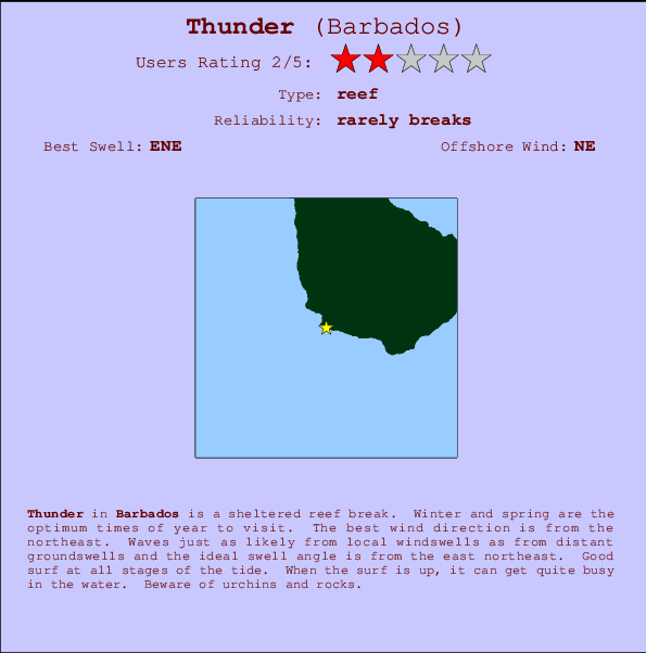 Thunder break location map and break info