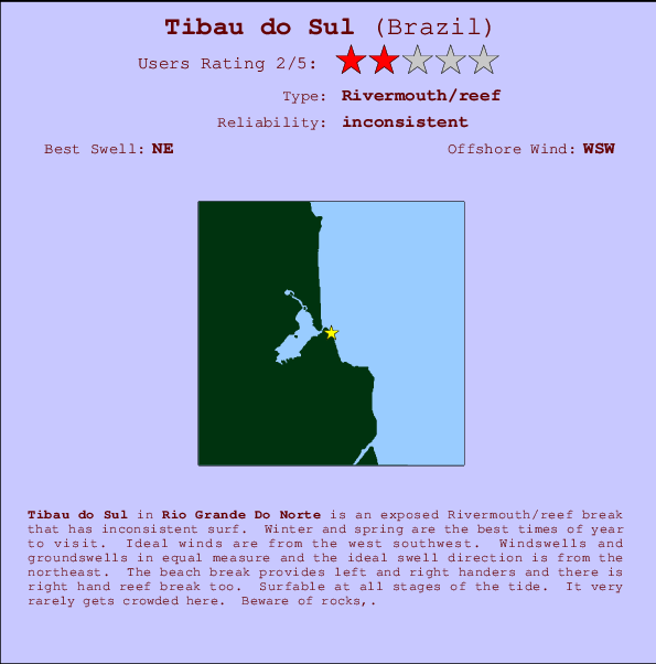 Tibau do Sul break location map and break info